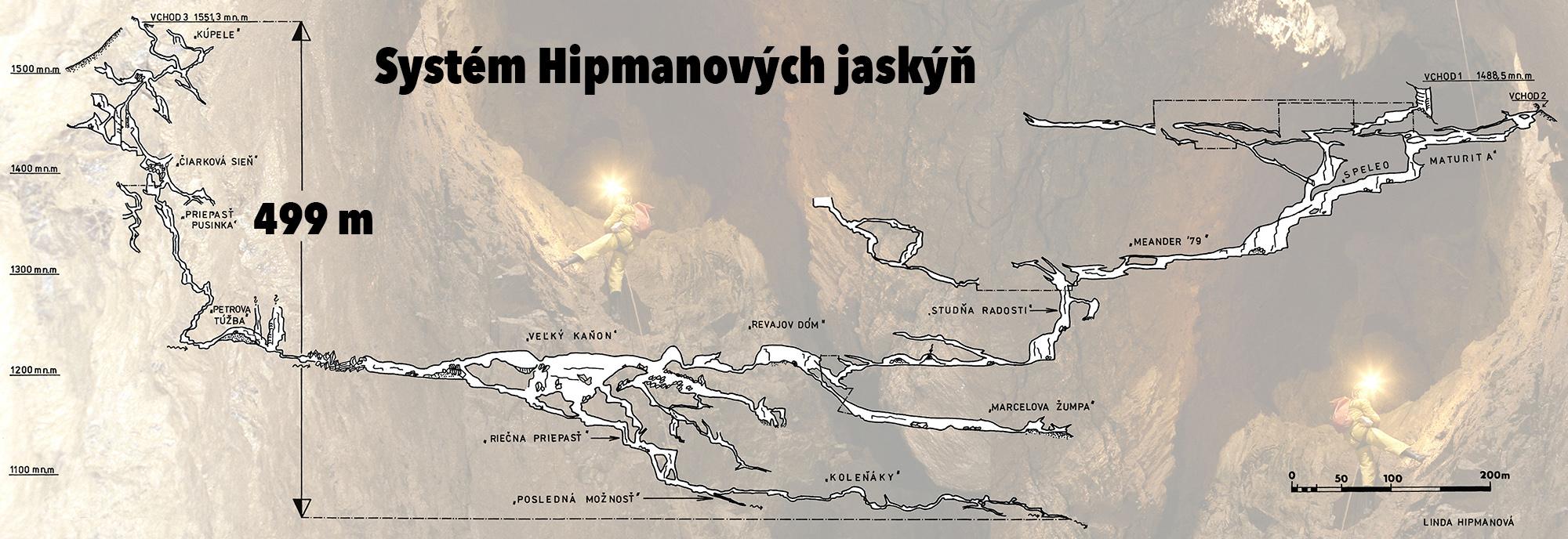 Systém Hipmanových jaskýň (L. Hipmanová)
