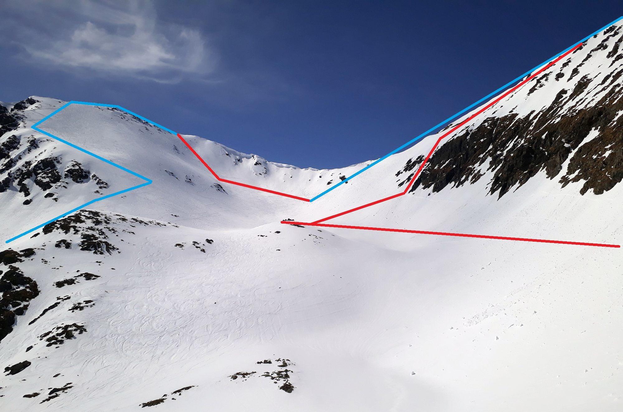 Nákres naších výstupov modrá a zjazdov červená v hornej časti